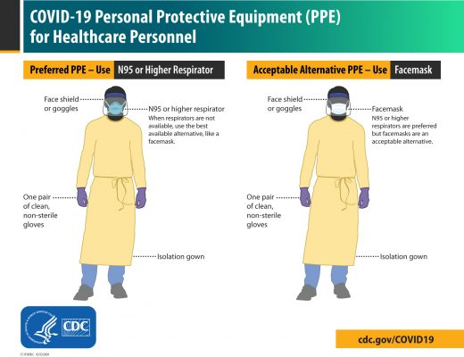 COVID-19-PPE-Personal-Protective-Equipment-Sharma-Oral-Surgery-Charlotte-NC-1